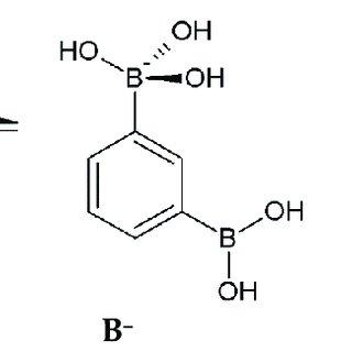 Tan delta comparison of PA6 + CaSO4 nanocomposites