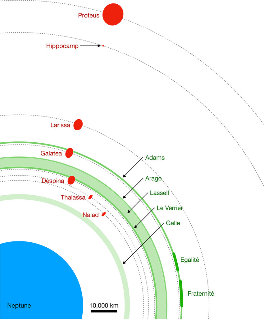 hight resolution of diagram of the neptune system all of the known features of the neptune system interior to