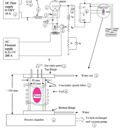 schematic diagram of 50 kw rf oscillator circuit a 1 triode tube [ 850 x 1011 Pixel ]