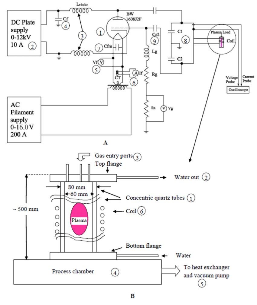 hight resolution of schematic diagram of 50 kw rf oscillator circuit a 1 triode tube