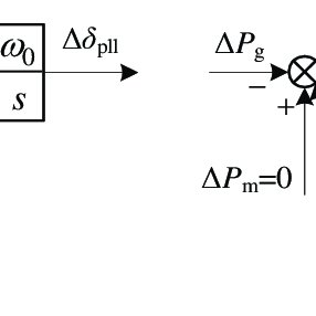 Transfer function block diagram of classical swing