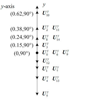 (PDF) Fault-Tolerant SVPWM Control Strategy for Five-Phase