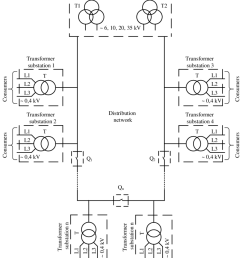 electric power distribution system representing a set of cp pc q1 q2 [ 850 x 1050 Pixel ]