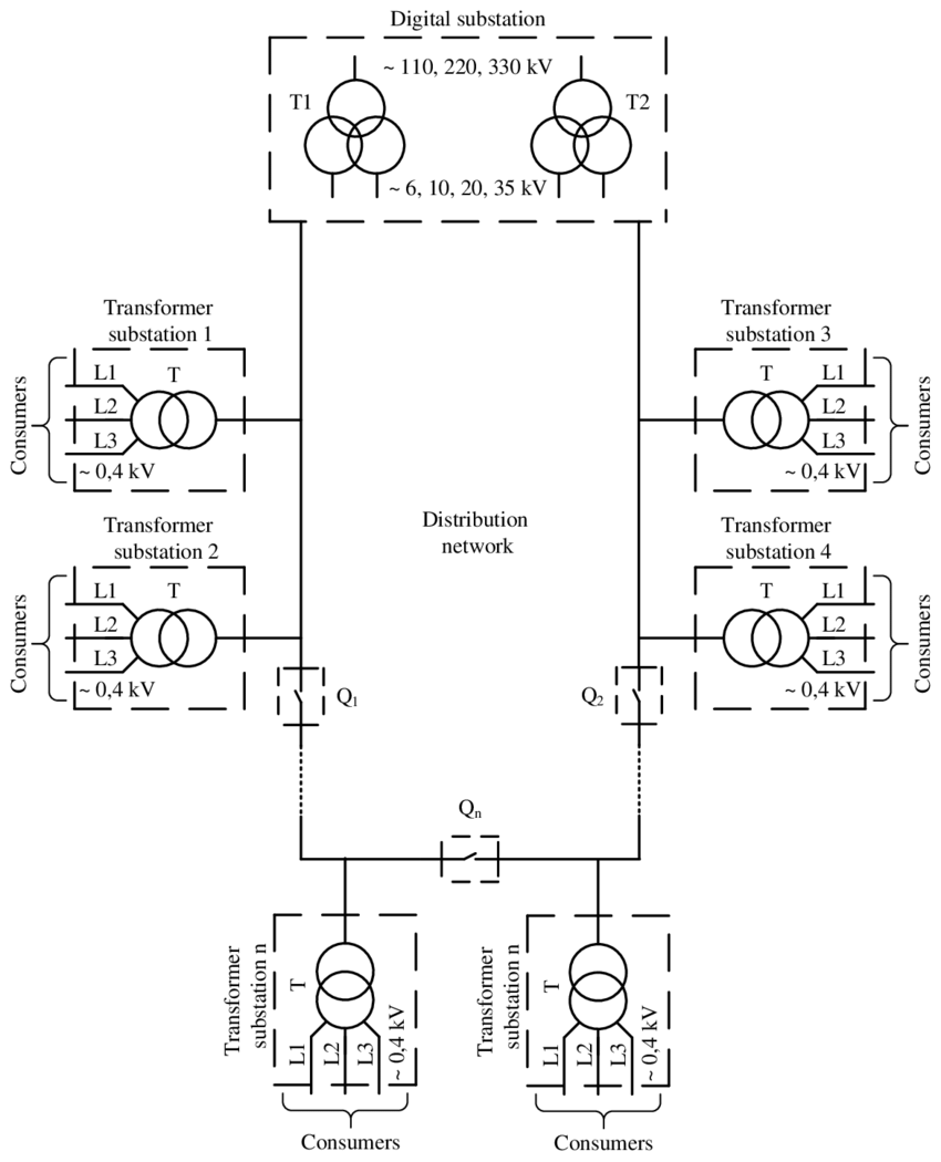 medium resolution of electric power distribution system representing a set of cp pc q1 q2