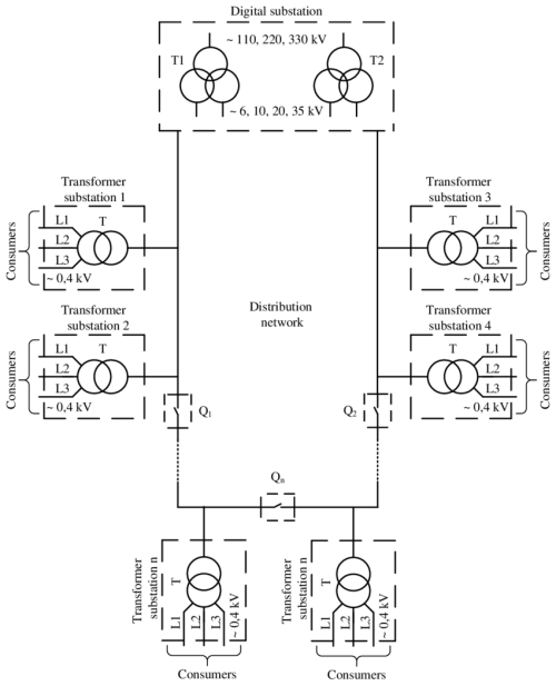 small resolution of electric power distribution system representing a set of cp pc q1 q2