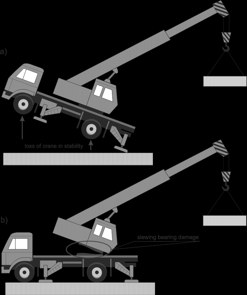 hight resolution of mobile crane stability loss of crane in stability a slewing bearing damage