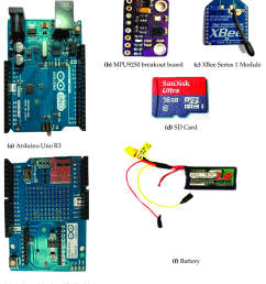components of the arduino based lewis2 a arduino uno r3  [ 850 x 949 Pixel ]