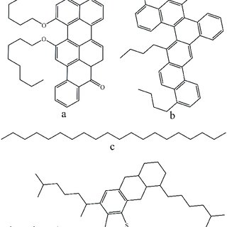 Properties of the amino acid ionic liquids (AAILs