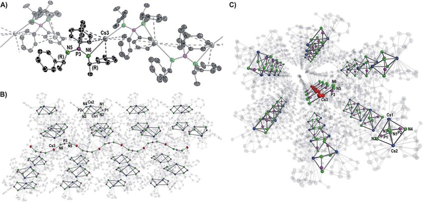 Molecular structure of the cocrystallized coordination