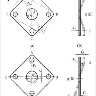 (PDF) Research on double span rotor system driven by