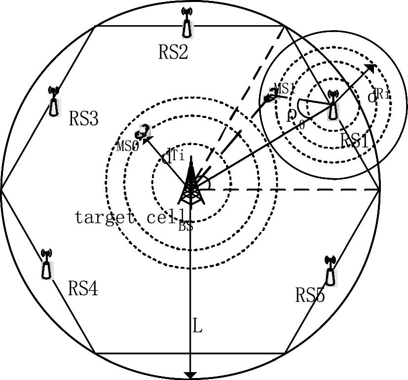 Geometric model of single cell transmission based on