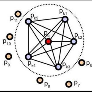 A general functional flow block diagram of the robotic