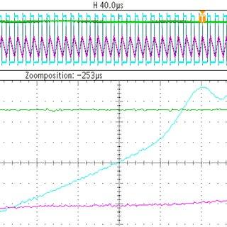 The circuit chart. 1-Oscillator: Pulse-Width-Modulation