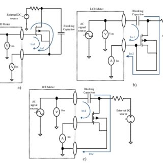 Experiment electrical schematic for a) Ciss, b) Coss and c