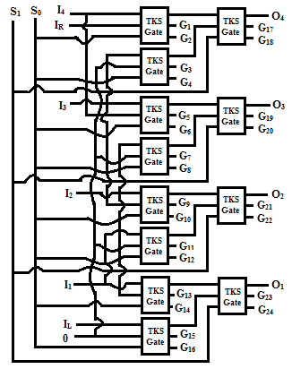 Proposed design 1 for four bit binary combinational
