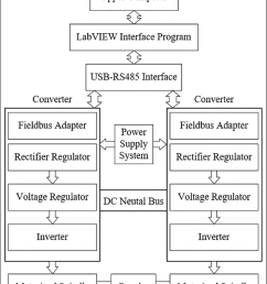 block diagram of the dynamometer system  [ 850 x 1037 Pixel ]