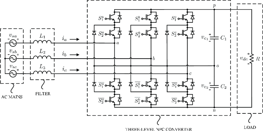 Schematic diagram of the three-phase three-level neutral