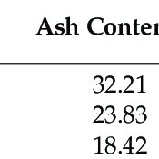 (PDF) Quantitative Inversion of Fixed Carbon Content in