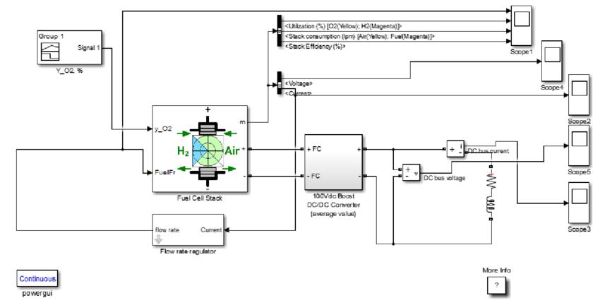Load Cell Simulator Schematic Diagram