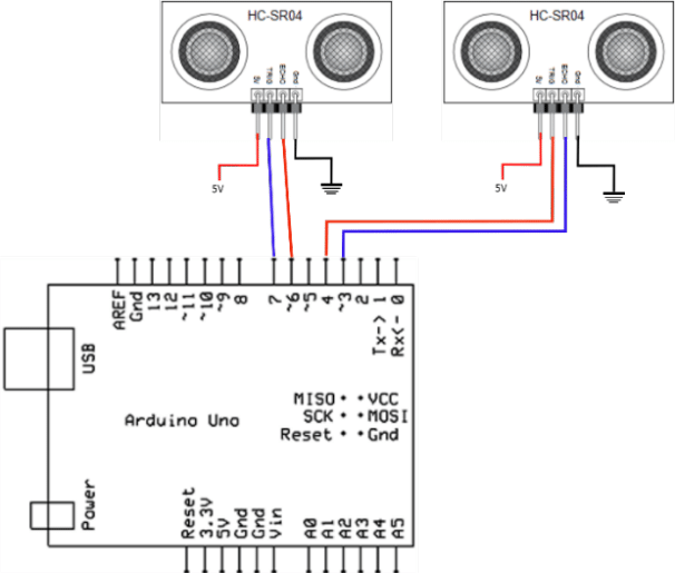 Ultrasonic sensors and Arduino circuit diagram. Sensors