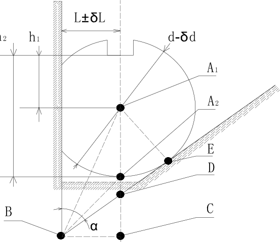 Example of fixture location error used element of plane or