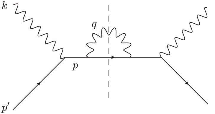 The Compton scattering process at one-loop level