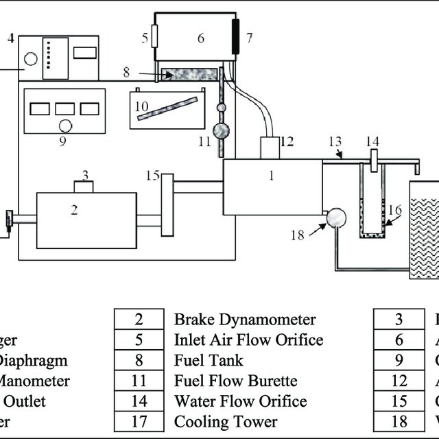3 1 Engine Diagram