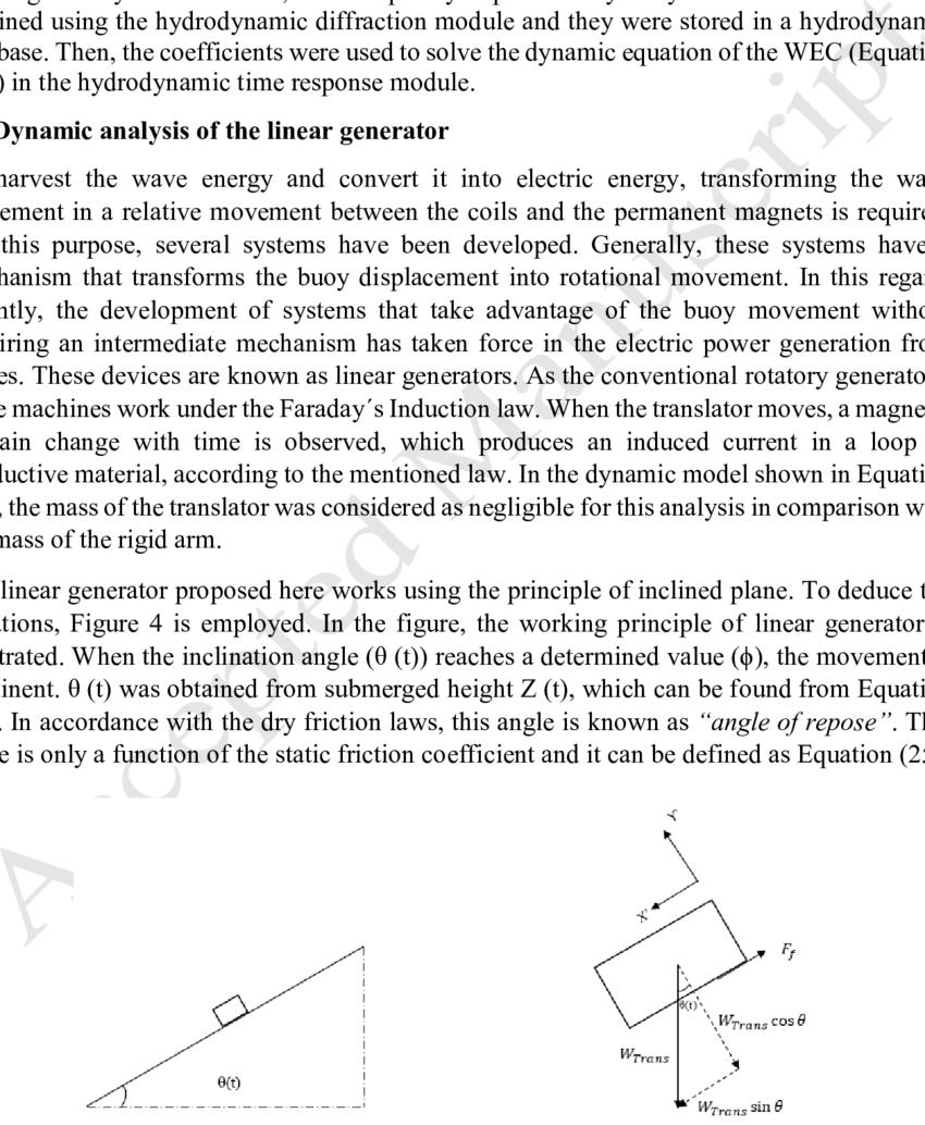medium resolution of illustrative outline work linear generator free body diagram of the translator