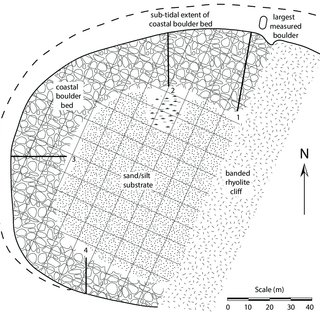 (PDF) Geomorphology of a Holocene Hurricane Deposit Eroded