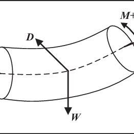 Flight control surface actuation-Flight control surface