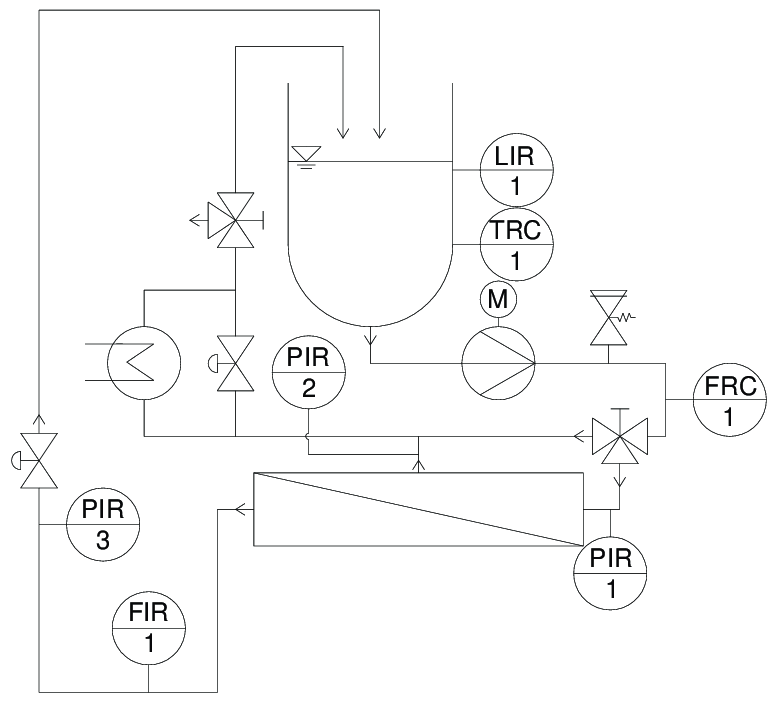 Simplified piping and instrumentation (P&I) diagram of the