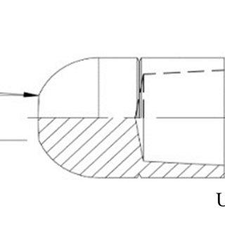 5: Standard set of sieves for determining fineness modulus