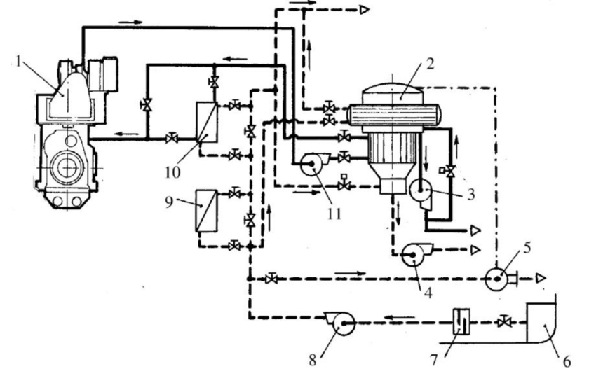 Waste cooling water recovery for distilling plant diagram