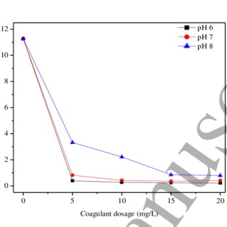 (PDF) Application of coagulant obtained through charge