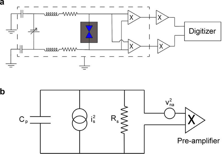 Electrical circuit diagrams for the shot-noise measurement