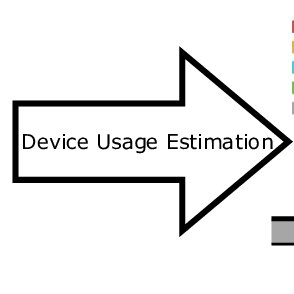 Figure : General workflow of the proposed methodology. The