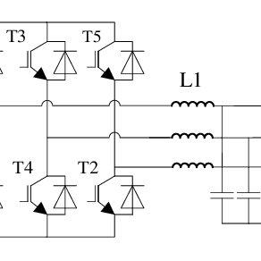 (PDF) Research on harmonic transfer between HVDC
