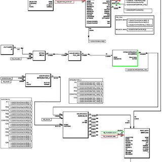 (PDF) Design and industrial implementation of fuzzy logic