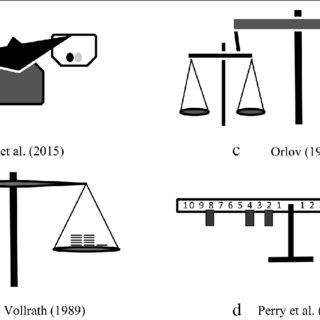 (PDF) The balance model for teaching linear equations: a