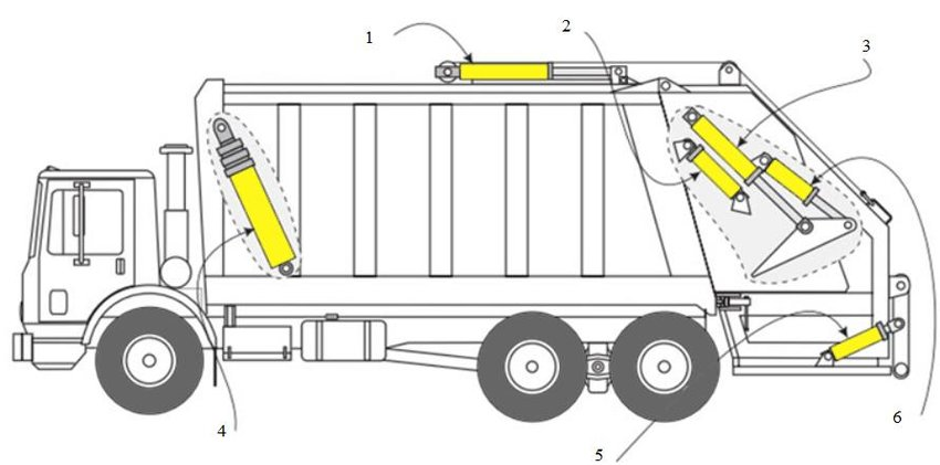 Technological diagram of garbage truck with translation