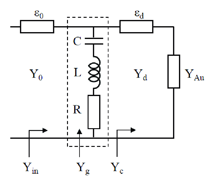 Equivalent circuit model for the graphene metasurface