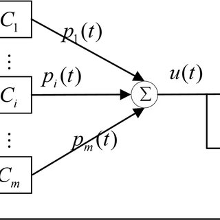 a. Simulating in Matlab-Simulink backstepping control (38