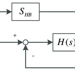 (a) The FE model of fix-free beam and (b) the simulated