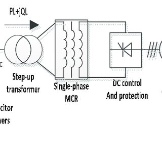 Principle diagram of single-phase magnetically saturated