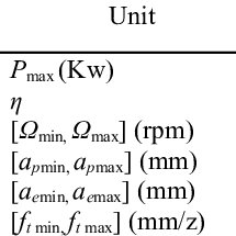(PDF) Multi-objective machining parameters optimization