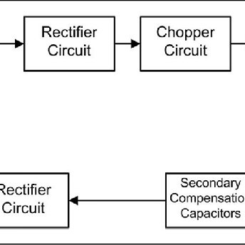 (PDF) Efficient wireless charging system for