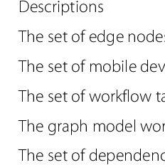 Inverse uncertainty distributions of aZ¯1\documentclass