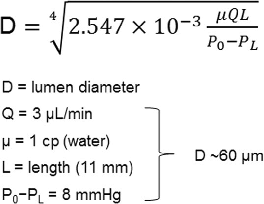 Hagen-Poiseuille equation for laminar flow 60 μm is an