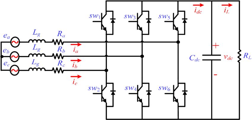 Scheme of the three-phase PWM AC/DC voltage source