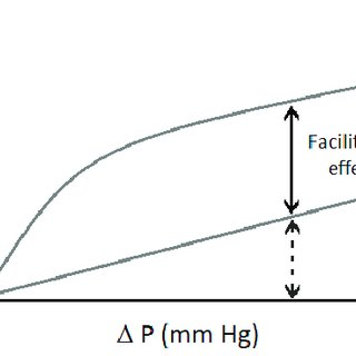 (PDF) A Bibliometric Survey of Paraffin/Olefin Separation